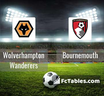 Preview image Wolverhampton Wanderers - Bournemouth