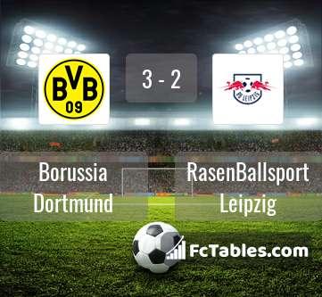 Anteprima della foto Borussia Dortmund - RasenBallsport Leipzig