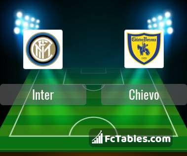 Anteprima della foto Inter - ChievoVerona