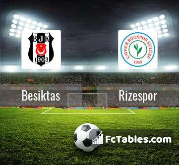 Preview image Besiktas - Rizespor