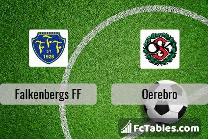 Preview image Falkenbergs FF - Oerebro