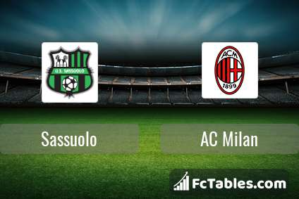 Preview image Sassuolo - AC Milan