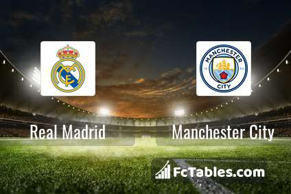 Preview image Real Madrid - Manchester City