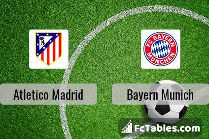 Anteprima della foto Atletico Madrid - Bayern Munich