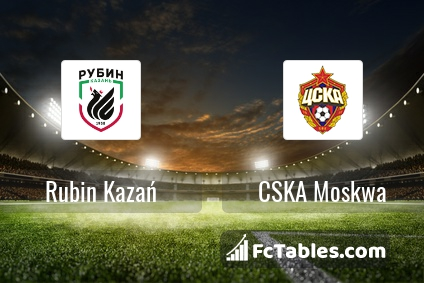 Preview image Rubin Kazan - CSKA Moscow