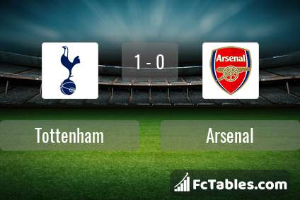 Preview image Tottenham - Arsenal