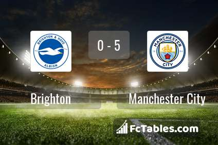 Podgląd zdjęcia Brighton & Hove Albion - Manchester City