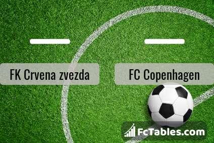 Preview image FK Crvena zvezda - FC Copenhagen