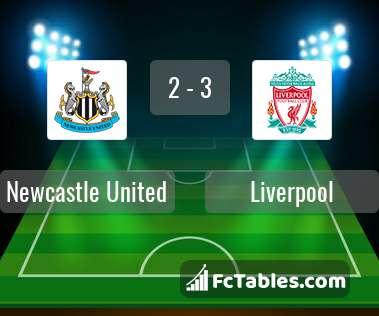 Anteprima della foto Newcastle United - Liverpool
