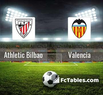 Podgląd zdjęcia Athletic Bilbao - Valencia CF