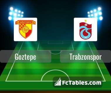 Podgląd zdjęcia Goztepe - Trabzonspor