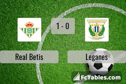 Preview image Real Betis - Leganes
