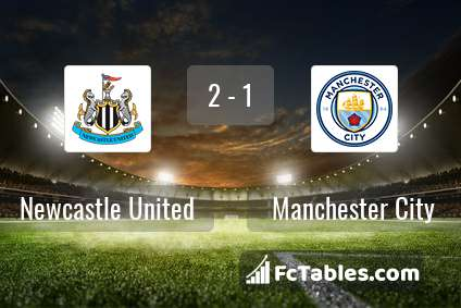 Preview image Newcastle United - Manchester City