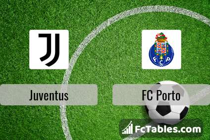 Preview image Juventus - FC Porto