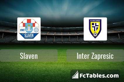Dinamo Zagreb Nk Inter Zapresic Live Score Stream Odds Stats News
