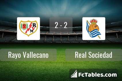Preview image Rayo Vallecano - Real Sociedad