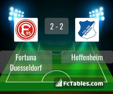 Podgląd zdjęcia Fortuna Duesseldorf - Hoffenheim
