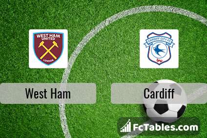 Preview image West Ham - Cardiff