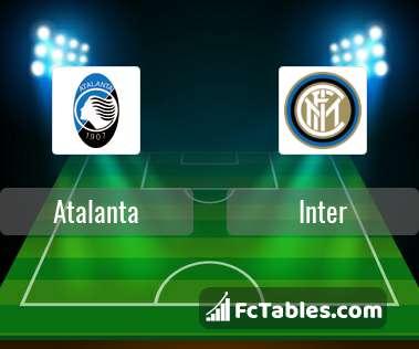 Preview image Atalanta - Inter