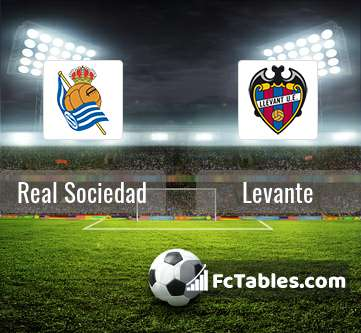 Podgląd zdjęcia Real Sociedad - Levante