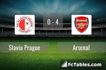 Anteprima della foto Slavia Prague - Arsenal