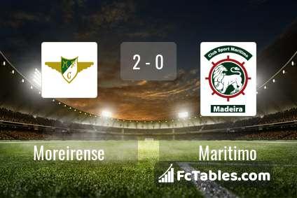 Preview image Moreirense - Maritimo