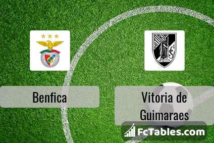 Podgląd zdjęcia Benfica Lizbona - Vitoria Guimaraes
