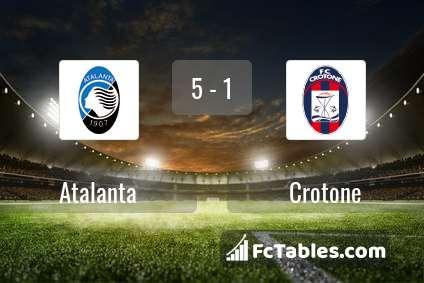 Preview image Atalanta - Crotone