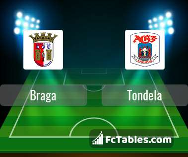 Preview image Braga - Tondela