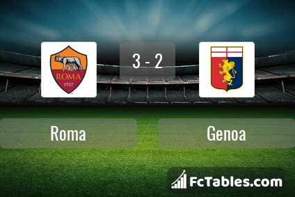 Podgląd zdjęcia AS Roma - Genoa