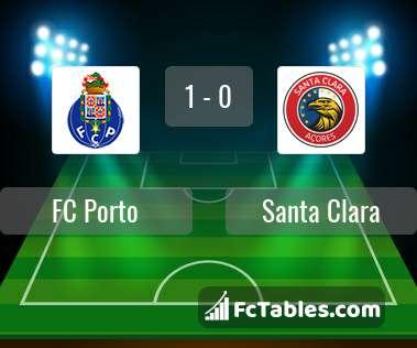 Anteprima della foto FC Porto - Santa Clara
