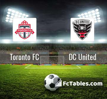Preview image Toronto FC - DC United