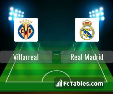 Preview image Villarreal - Real Madrid