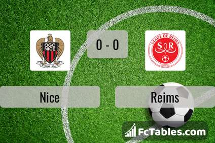 Preview image Nice - Reims