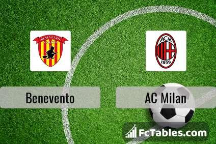 Preview image Benevento - AC Milan
