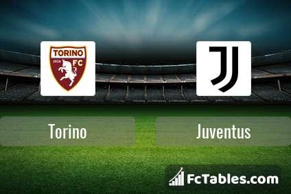 Torino Juventus H2H