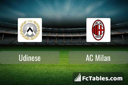 Preview image Udinese - AC Milan