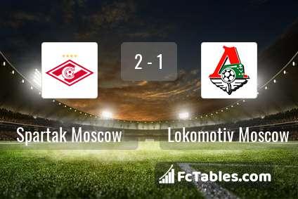 Anteprima della foto Spartak Moscow - Lokomotiv Moscow