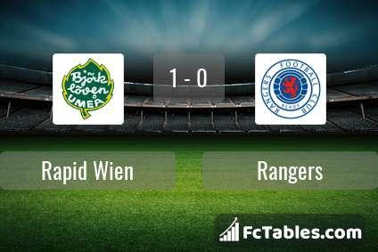 Preview image Rapid Wien - Rangers