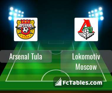 Preview image Arsenal Tula - Lokomotiv Moscow