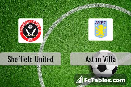 Preview image Sheffield United - Aston Villa