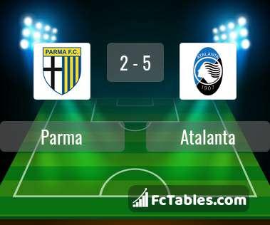 Preview image Parma - Atalanta