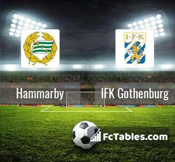 Podgląd zdjęcia Hammarby - IFK Goeteborg