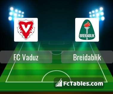 Preview image FC Vaduz - Breidablik
