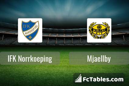 Preview image IFK Norrkoeping - Mjaellby