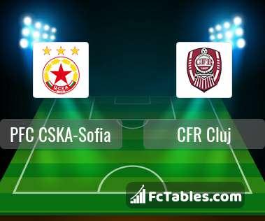 Preview image PFC CSKA-Sofia - CFR Cluj