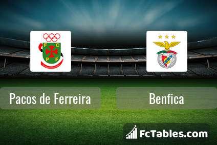 Podgląd zdjęcia Pacos Ferreira - Benfica Lizbona