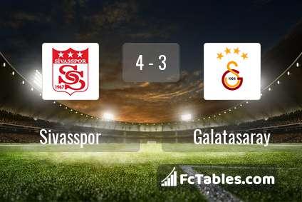 Anteprima della foto Sivasspor - Galatasaray