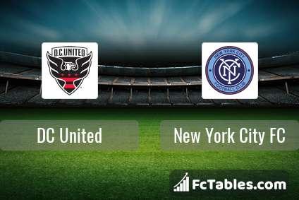 Podgląd zdjęcia DC United - New York City FC
