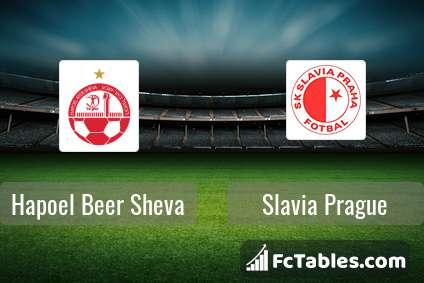 Preview image Hapoel Beer Sheva - Slavia Prague